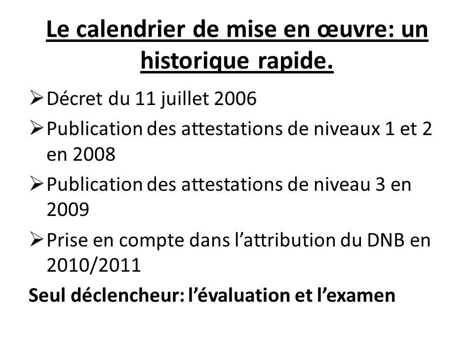 Le calendrier de mise en œuvre: un historique rapide. Décret du 11 juillet 2006 Publication des attestations de niveaux 1 et 2 en 2008 Publication des
