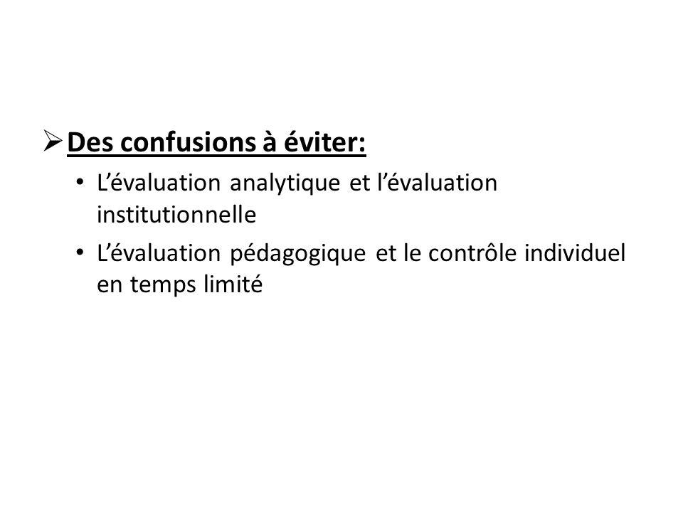 Des confusions à éviter: Lévaluation analytique et lévaluation institutionnelle Lévaluation pédagogique et le contrôle individuel en temps limité