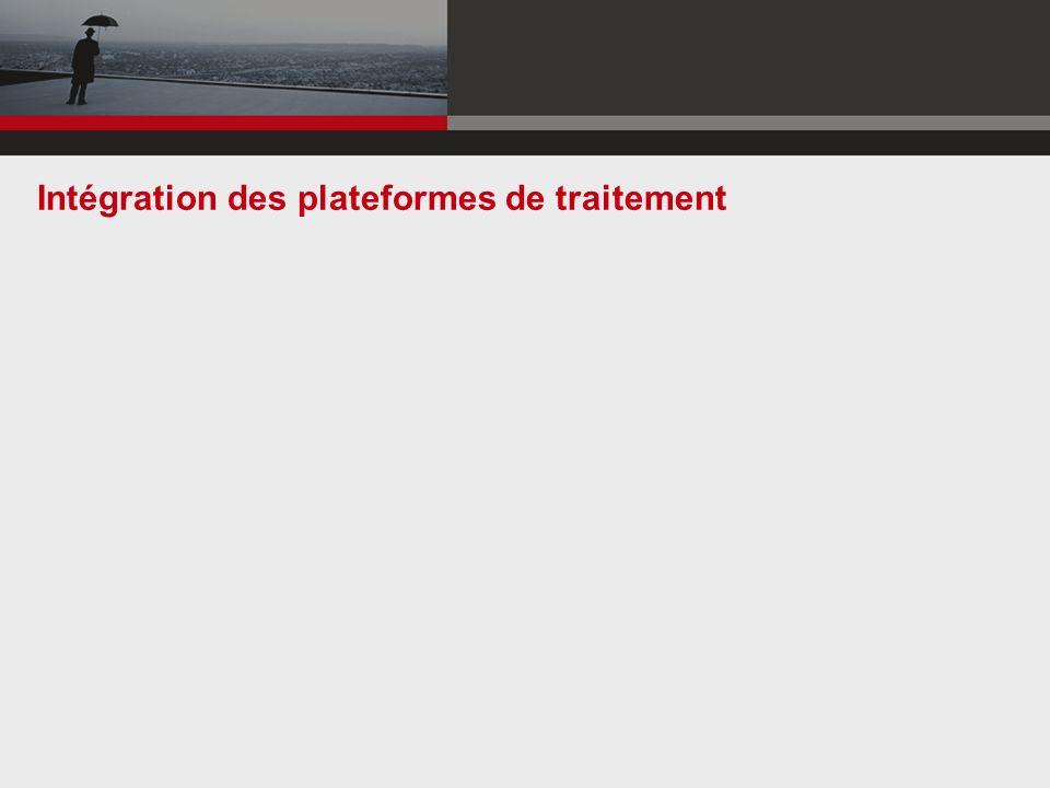 Intégration des plateformes de traitement