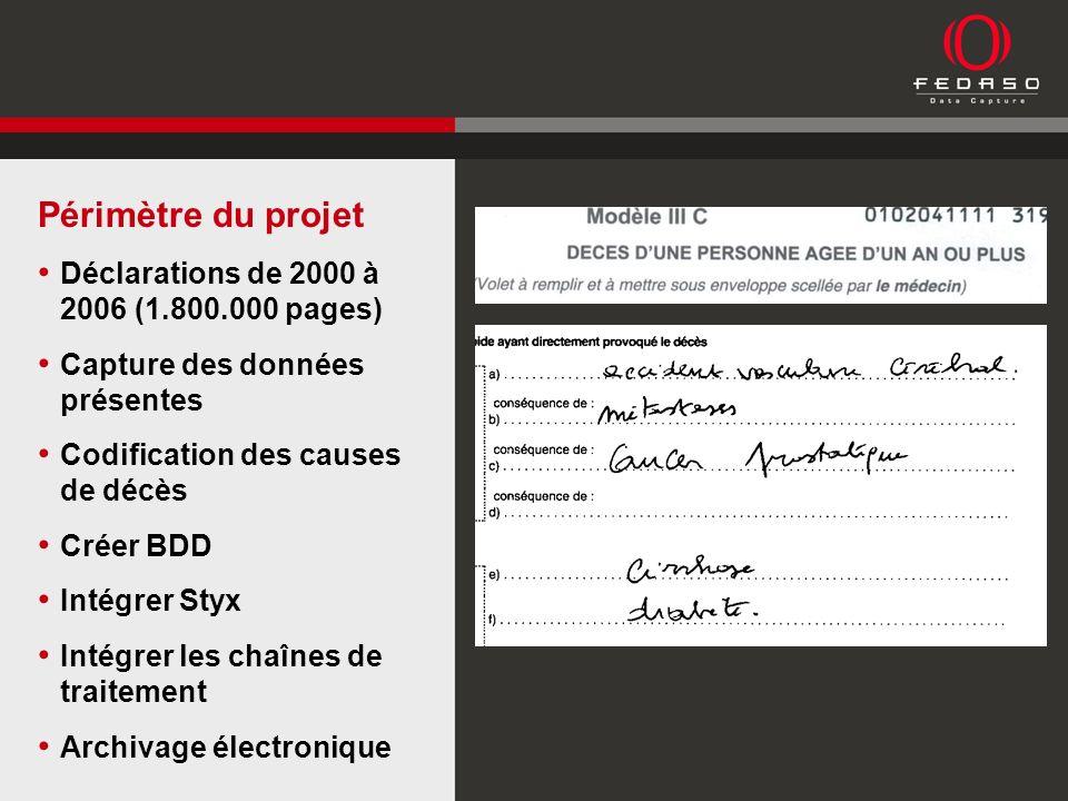 Déclarations de 2000 à 2006 (1.800.000 pages) Capture des données présentes Codification des causes de décès Créer BDD Intégrer Styx Intégrer les chaî