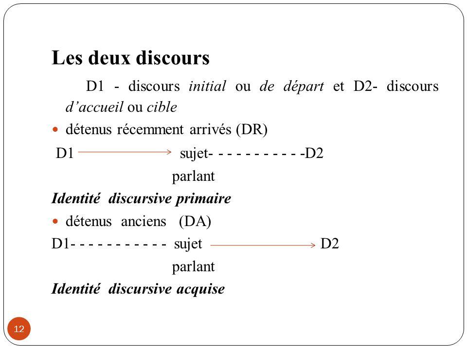 Les deux discours 12 D1 - discours initial ou de départ et D2- discours daccueil ou cible détenus récemment arrivés (DR) D1 sujet- - - - - - - - - - -