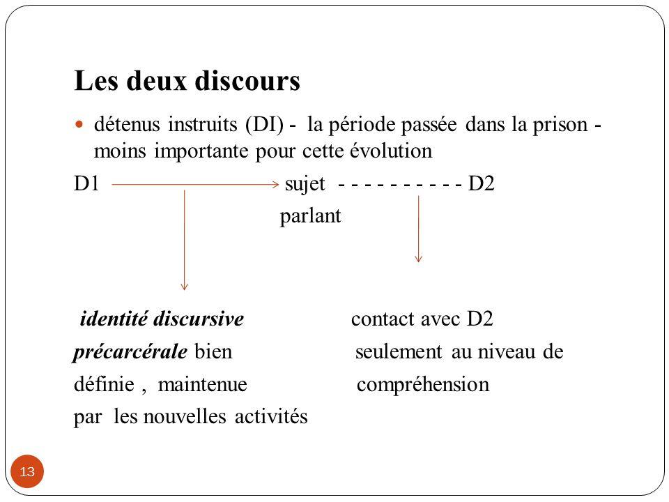Les deux discours 13 détenus instruits (DI) - la période passée dans la prison - moins importante pour cette évolution D1 sujet - - - - - - - - - - D2