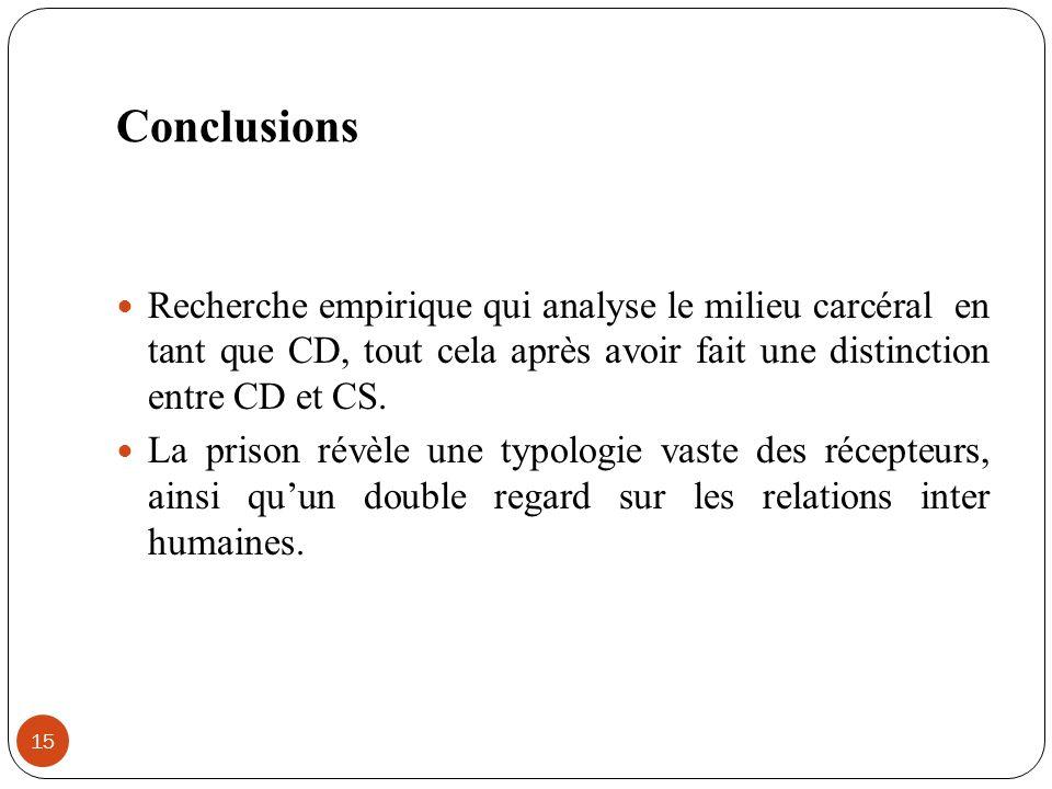 Conclusions Recherche empirique qui analyse le milieu carcéral en tant que CD, tout cela après avoir fait une distinction entre CD et CS. La prison ré