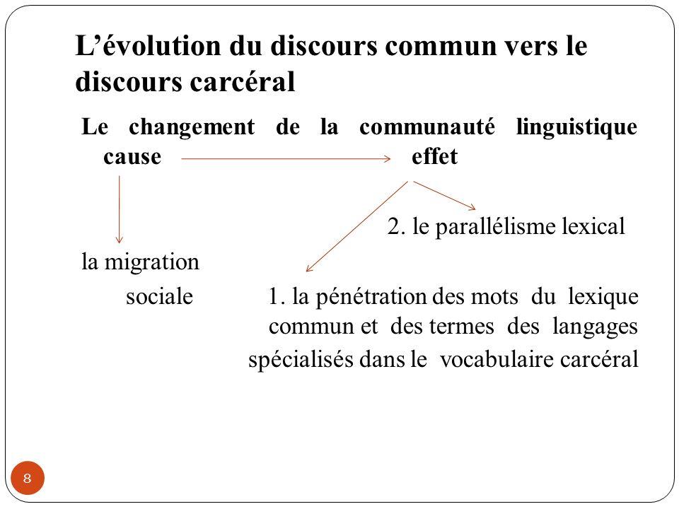 Lévolution du discours commun vers le discours carcéral Le changement de la communauté linguistique cause effet 2. le parallélisme lexical la migratio