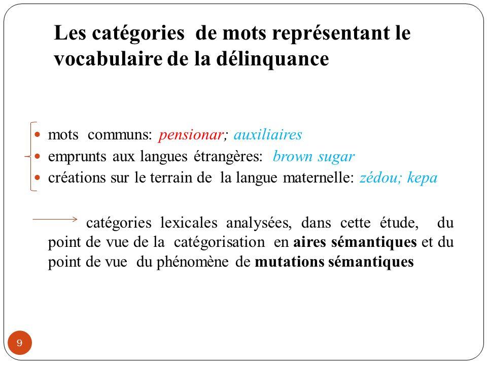 Les catégories de mots représentant le vocabulaire de la délinquance 9 mots communs: pensionar; auxiliaires emprunts aux langues étrangères: brown sug