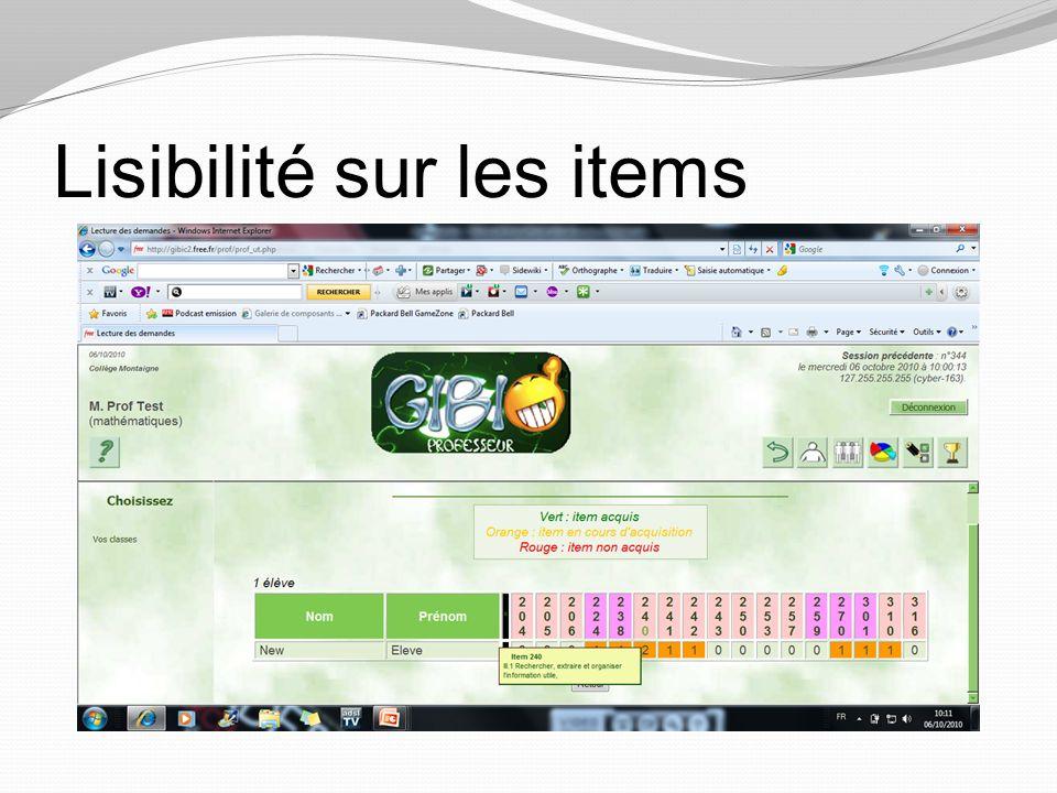 Lisibilité sur les items