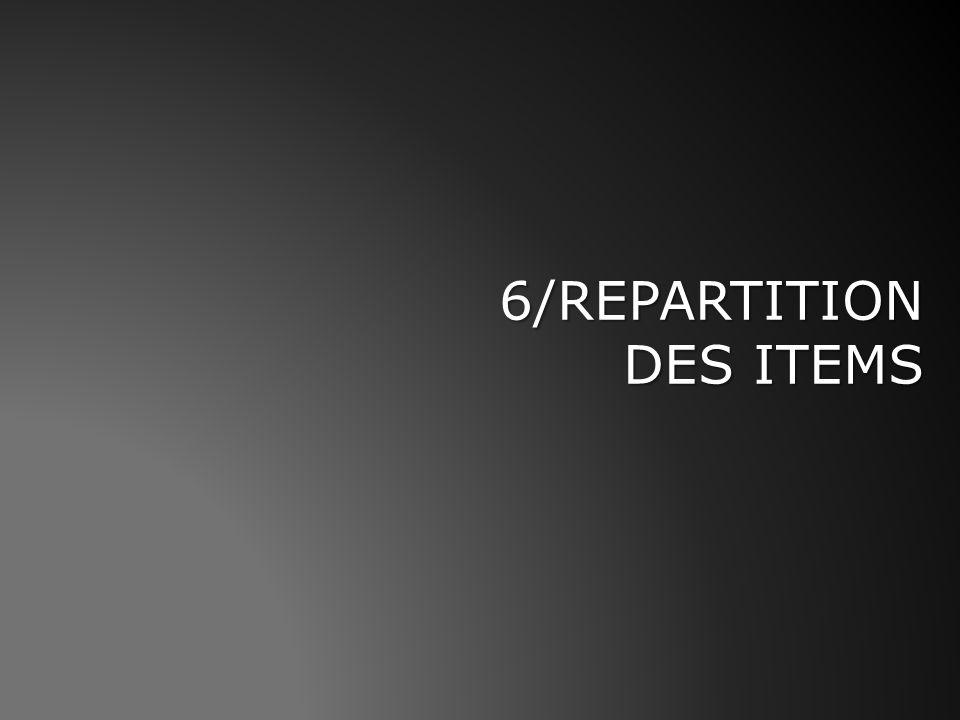 6/REPARTITION DES ITEMS