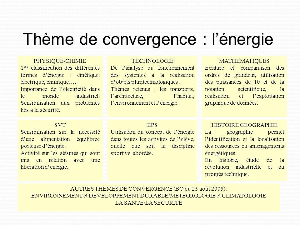 Thème de convergence : lénergie PHYSIQUE-CHIMIE 1 ère classification des différentes formes dénergie : cinétique, électrique, chimique….