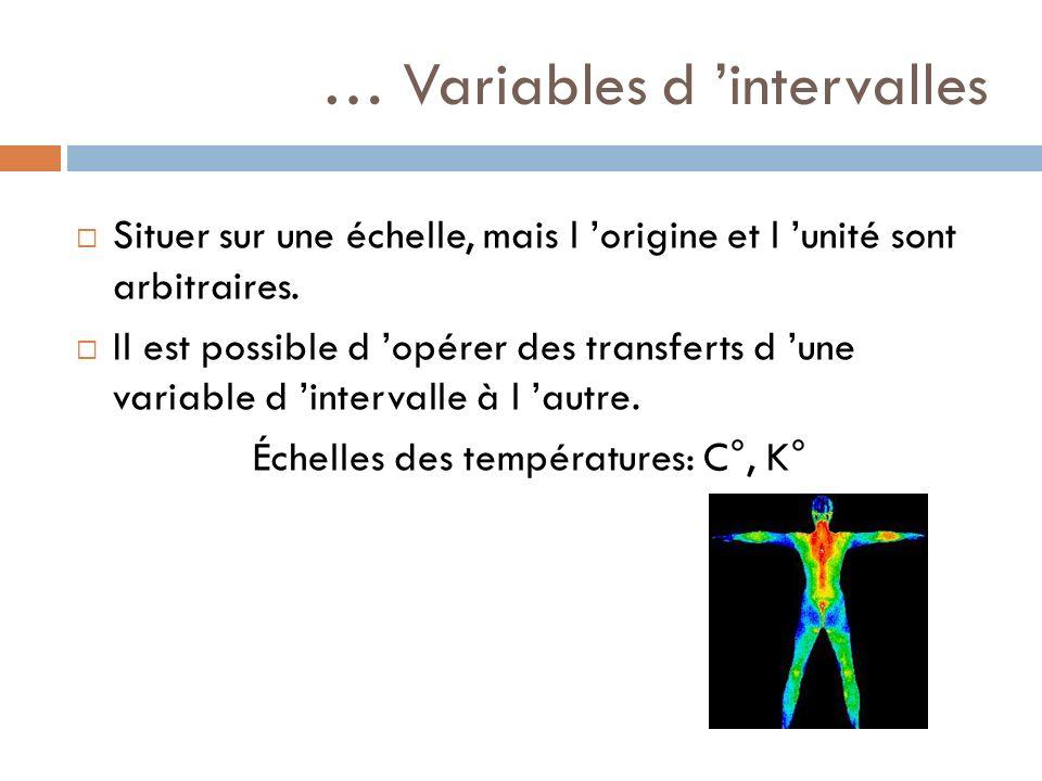 … Variables d intervalles Situer sur une échelle, mais l origine et l unité sont arbitraires. Il est possible d opérer des transferts d une variable d