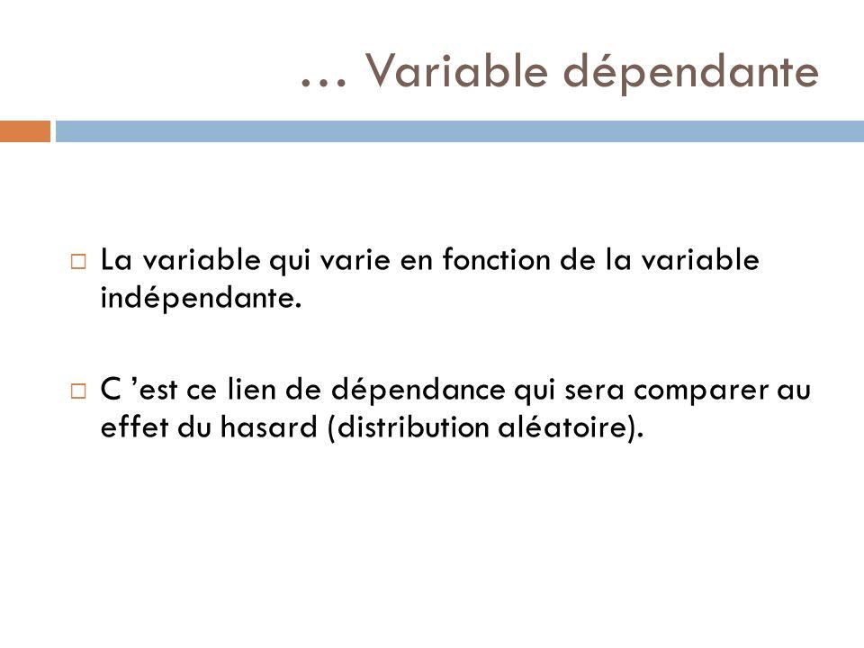 … Variable dépendante La variable qui varie en fonction de la variable indépendante. C est ce lien de dépendance qui sera comparer au effet du hasard