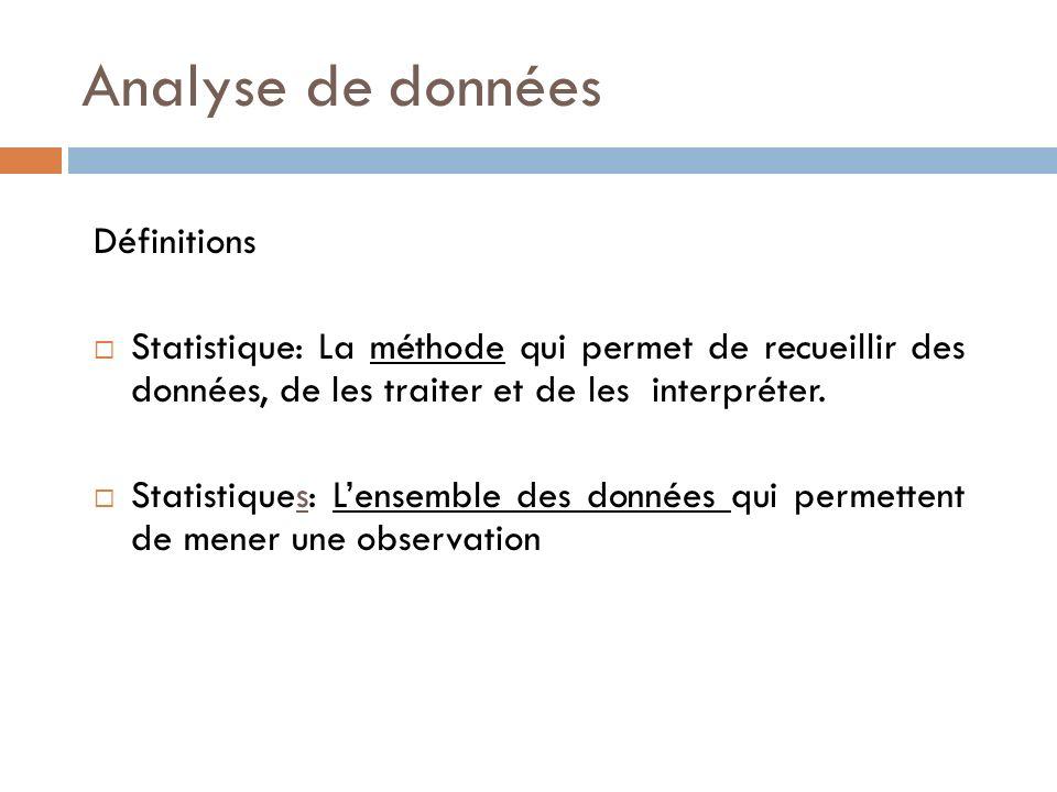 Analyse de données Définitions Statistique: La méthode qui permet de recueillir des données, de les traiter et de les interpréter. Statistiques: Lense