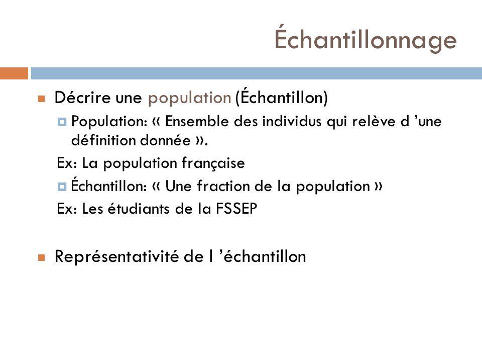 Échantillonnage n Décrire une population (Échantillon) Population: « Ensemble des individus qui relève d une définition donnée ». Ex: La population fr