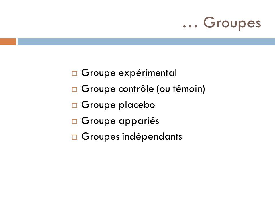 … Groupes Groupe expérimental Groupe contrôle (ou témoin) Groupe placebo Groupe appariés Groupes indépendants