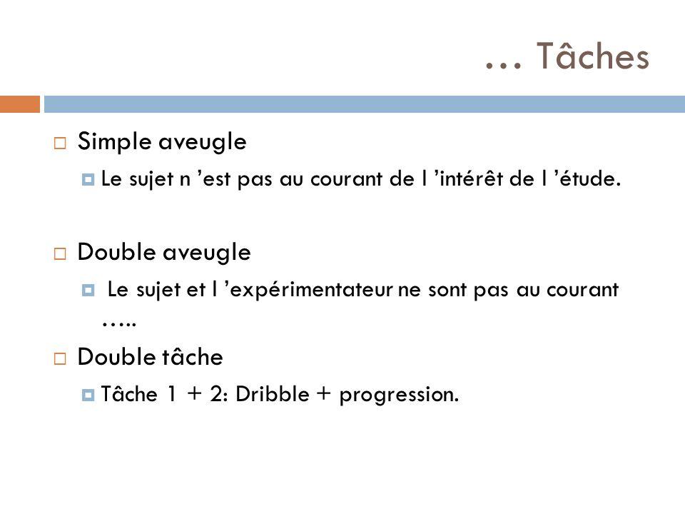 … Tâches Simple aveugle Le sujet n est pas au courant de l intérêt de l étude. Double aveugle Le sujet et l expérimentateur ne sont pas au courant …..