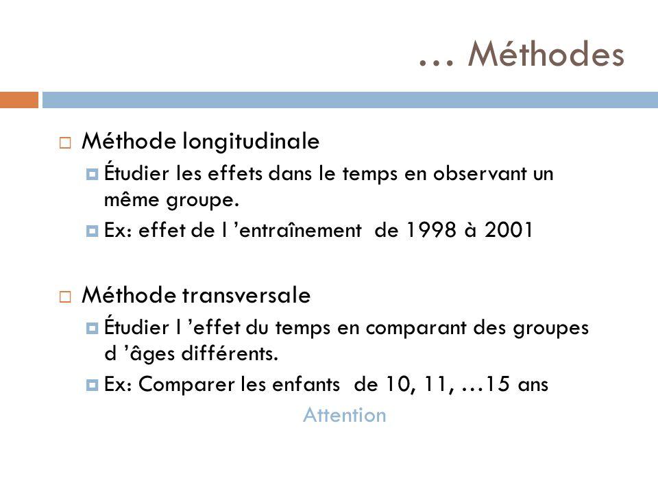 … Méthodes Méthode longitudinale Étudier les effets dans le temps en observant un même groupe. Ex: effet de l entraînement de 1998 à 2001 Méthode tran