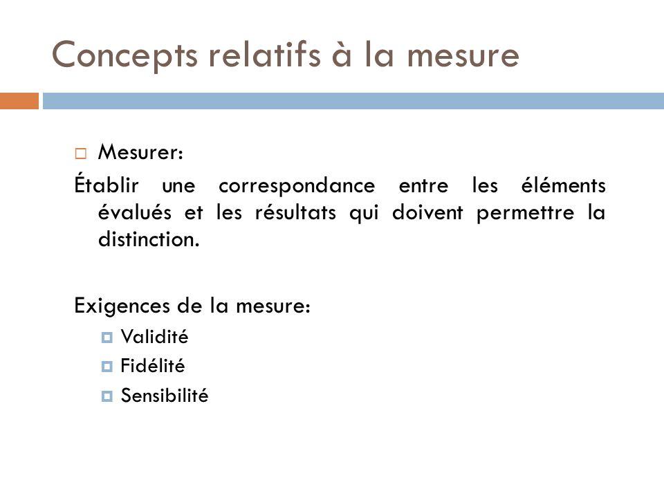 Concepts relatifs à la mesure Mesurer: Établir une correspondance entre les éléments évalués et les résultats qui doivent permettre la distinction. Ex