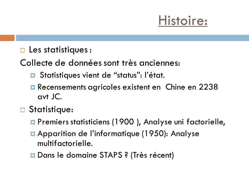 Histoire: Les statistiques : Collecte de données sont très anciennes: Statistiques vient de status: létat. Recensements agricoles existent en Chine en