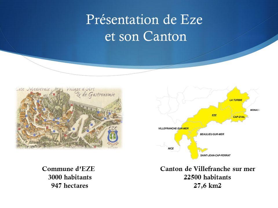 Commune dEZE 3000 habitants 947 hectares Canton de Villefranche sur mer 22500 habitants 27,6 km2 Présentation de Eze et son Canton