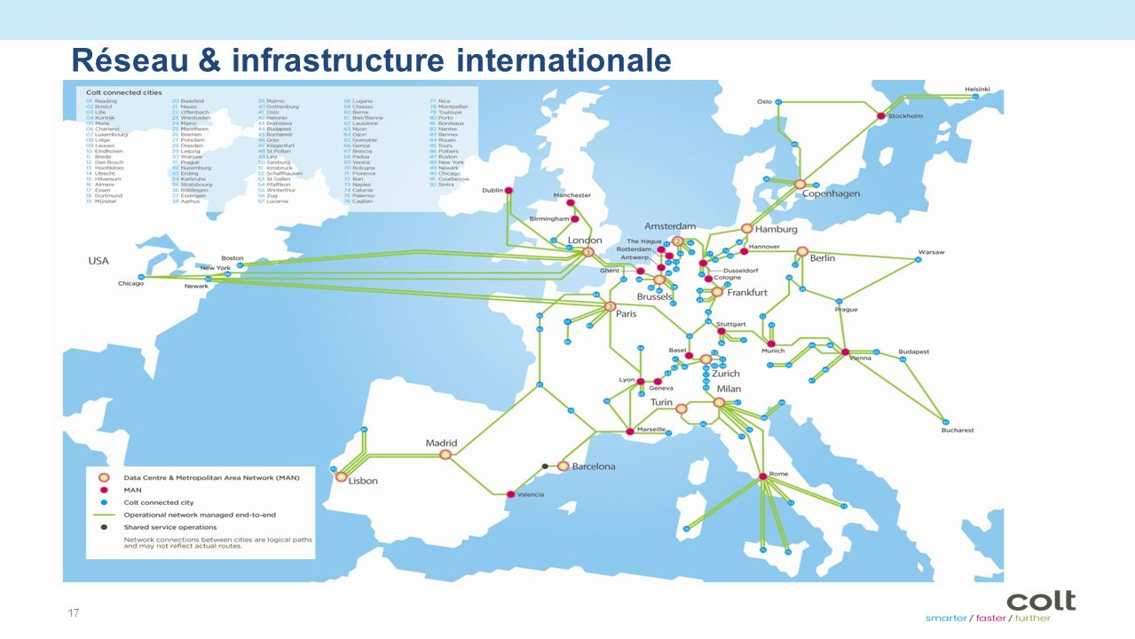 17 Réseau & infrastructure internationale