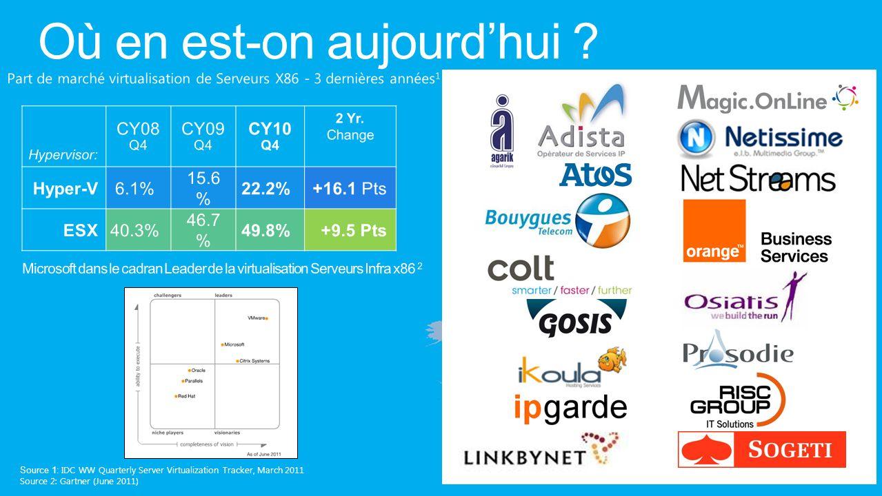 18 Video Data IP Voix x19 x 5000 x 35 000km Cloud Computing Colt un acteur unique en Europe COLT Smart Office
