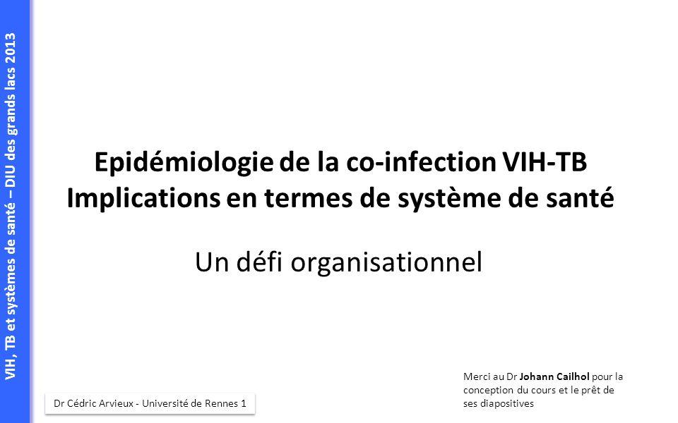 VIH, TB et systèmes de santé – DIU des grands lacs 2013 Epidémiologie de la co-infection VIH-TB Implications en termes de système de santé Un défi org