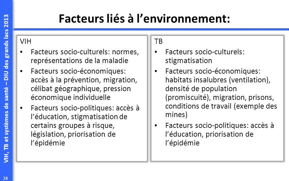VIH, TB et systèmes de santé – DIU des grands lacs 2013 28 Facteurs liés à lenvironnement: VIH Facteurs socio-culturels: normes, représentations de la
