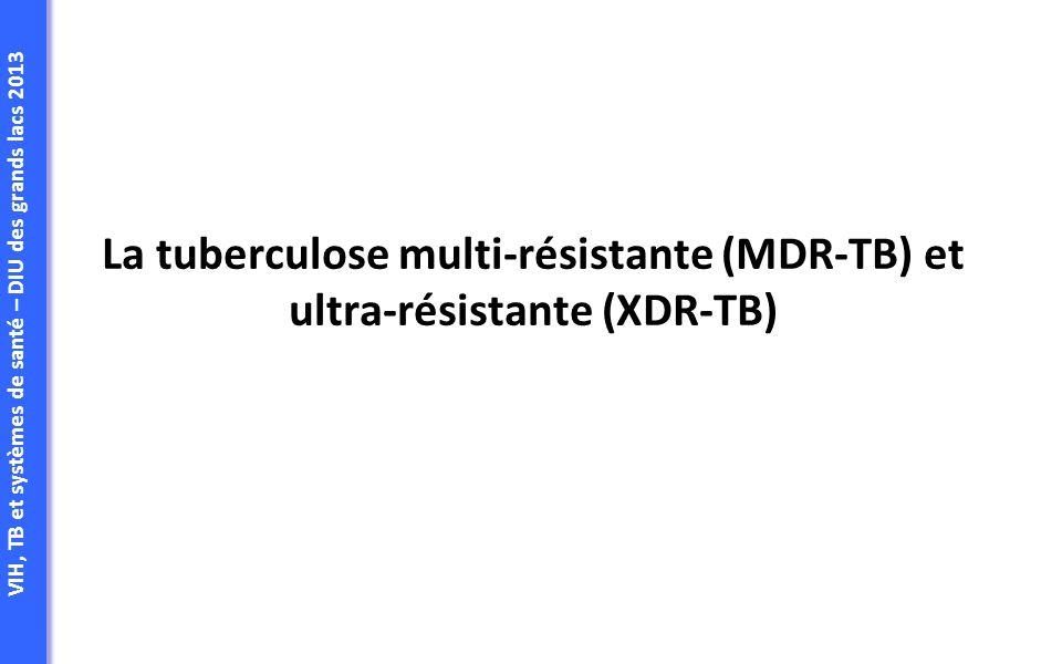 VIH, TB et systèmes de santé – DIU des grands lacs 2013 La tuberculose multi-résistante (MDR-TB) et ultra-résistante (XDR-TB)