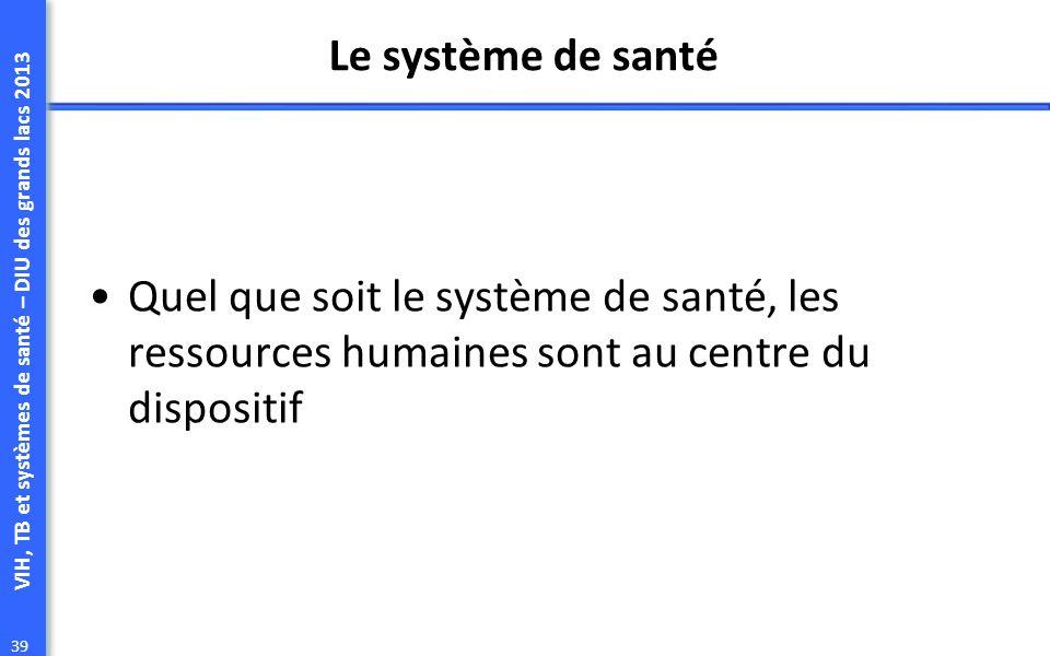 VIH, TB et systèmes de santé – DIU des grands lacs 2013 39 Le système de santé Quel que soit le système de santé, les ressources humaines sont au centre du dispositif