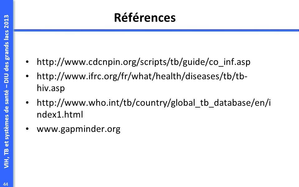 VIH, TB et systèmes de santé – DIU des grands lacs 2013 44 Références http://www.cdcnpin.org/scripts/tb/guide/co_inf.asp http://www.ifrc.org/fr/what/health/diseases/tb/tb- hiv.asp http://www.who.int/tb/country/global_tb_database/en/i ndex1.html www.gapminder.org