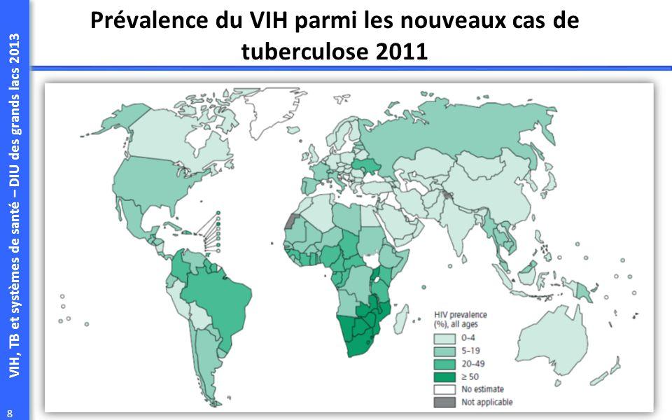 8 Prévalence du VIH parmi les nouveaux cas de tuberculose 2011