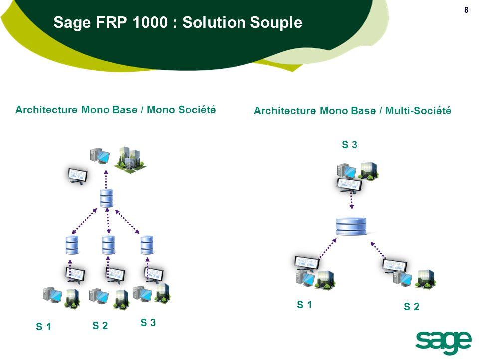 Sage FRP 1000 : Solution Souple 8 S 1 S 3 S 2 S 1 S 2 Architecture Mono Base / Mono Société Architecture Mono Base / Multi-Société S 3