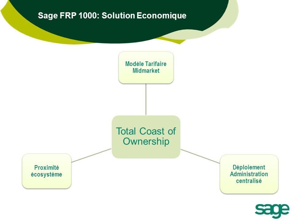 Sage FRP 1000: Solution Economique Total Coast of Ownership Modèle Tarifaire Midmarket Déploiement Administration centralisé Proximité écosystème