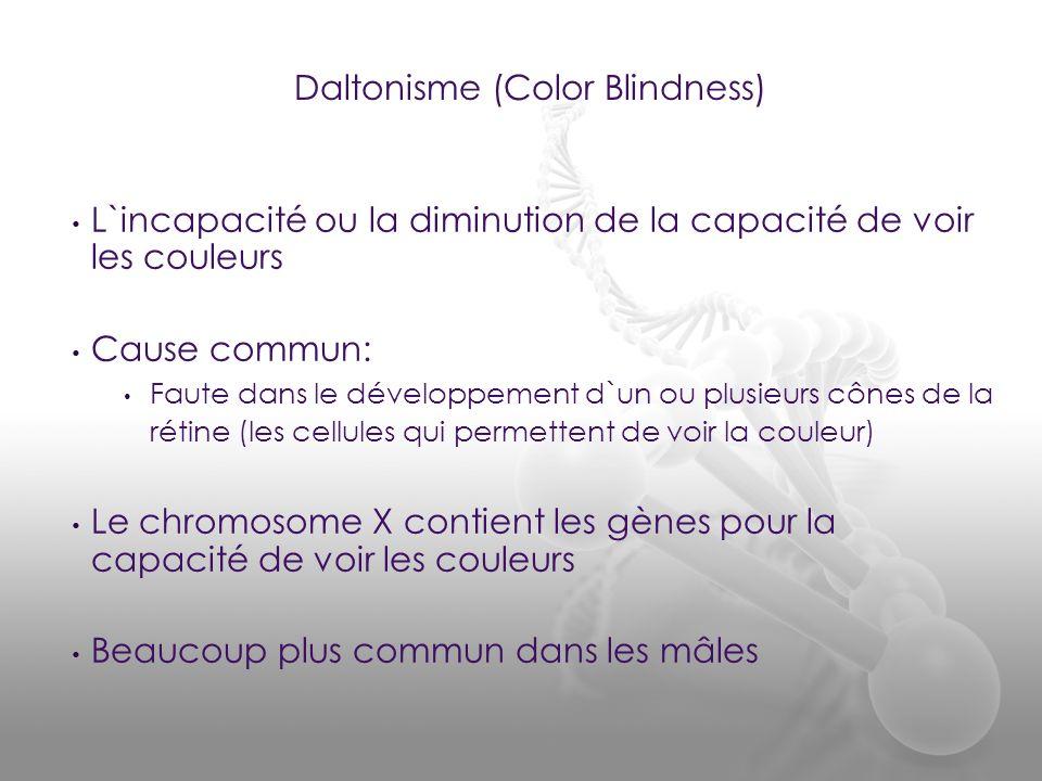 L`incapacité ou la diminution de la capacité de voir les couleurs Cause commun: Faute dans le développement d`un ou plusieurs cônes de la rétine (les