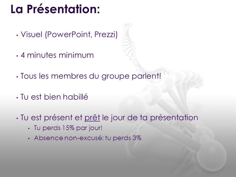 Visuel (PowerPoint, Prezzi) 4 minutes minimum Tous les membres du groupe parlent! Tu est bien habillé Tu est présent et prêt le jour de ta présentatio