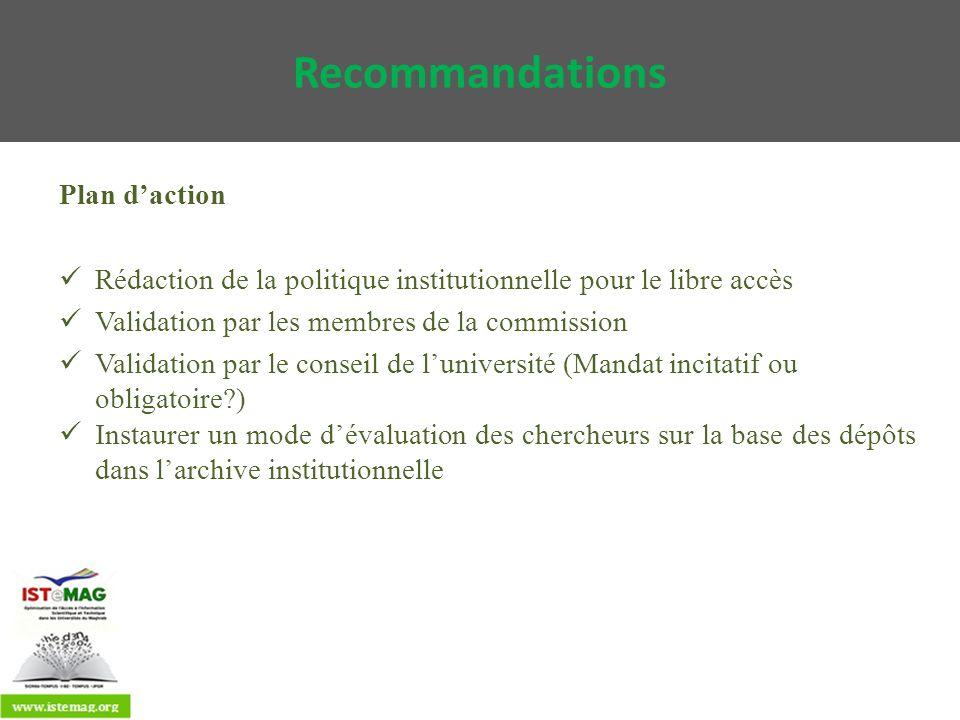 Plan daction Rédaction de la politique institutionnelle pour le libre accès Validation par les membres de la commission Validation par le conseil de l