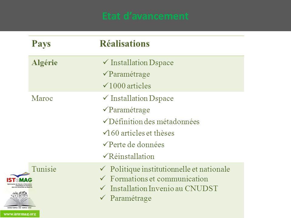 Etat davancement PaysRéalisations Algérie Installation Dspace Paramétrage 1000 articles Maroc Installation Dspace Paramétrage Définition des métadonné