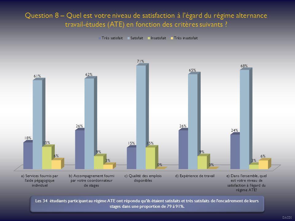 Question 8 – Quel est votre niveau de satisfaction à légard du régime alternance travail-études (ATE) en fonction des critères suivants .