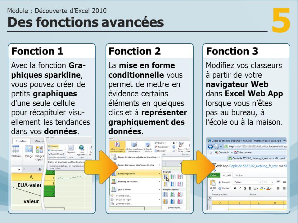 6 Graphiques sparkline Module : Découverte dExcel 2010 Les graphiques sparkline constituent une option simple et rapide pour afficher des tendances importantes dans les données et gagner du temps.