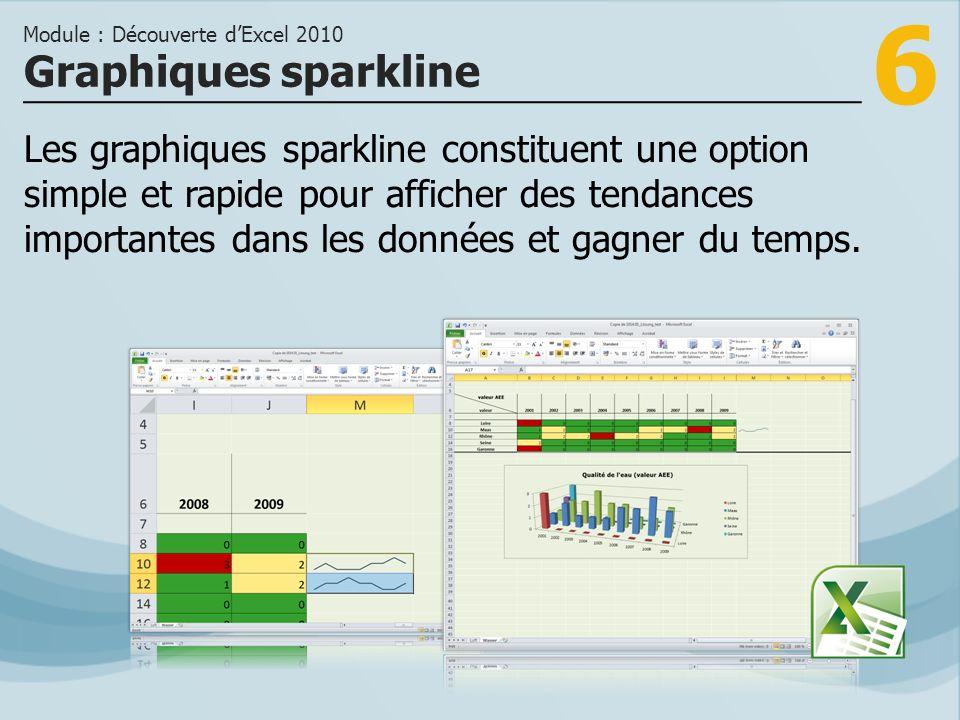6 Graphiques sparkline Module : Découverte dExcel 2010 Les graphiques sparkline constituent une option simple et rapide pour afficher des tendances im