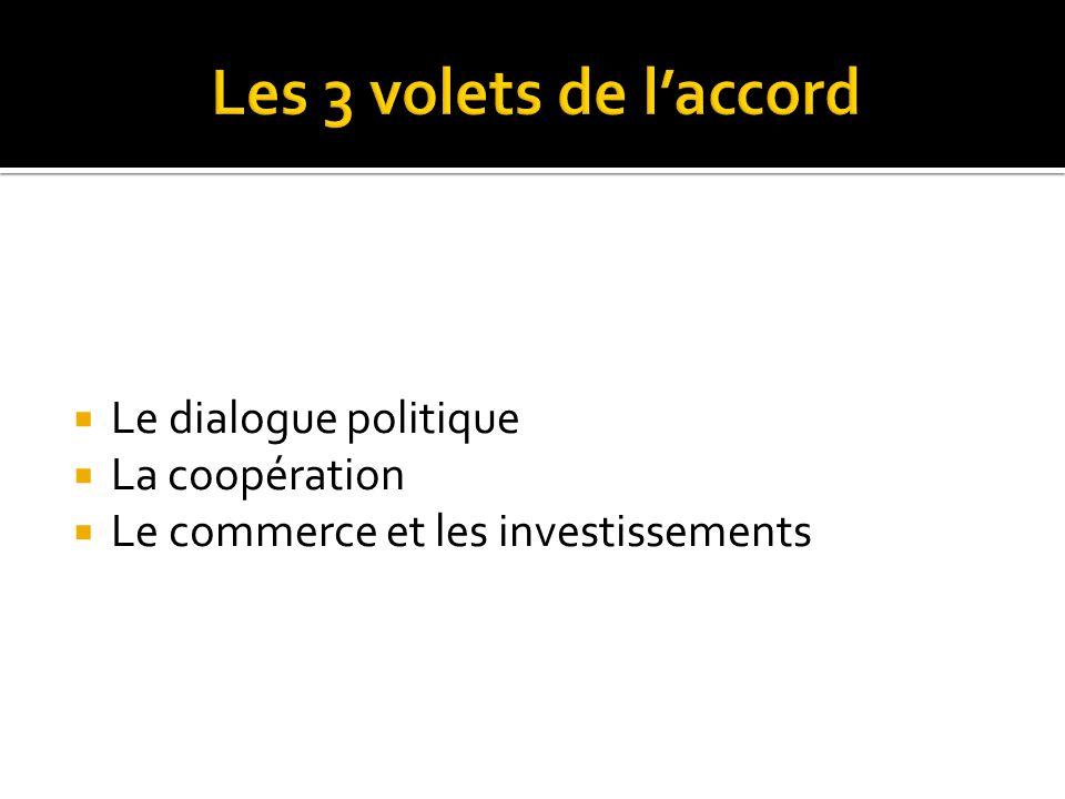 Le dialogue politique La coopération Le commerce et les investissements