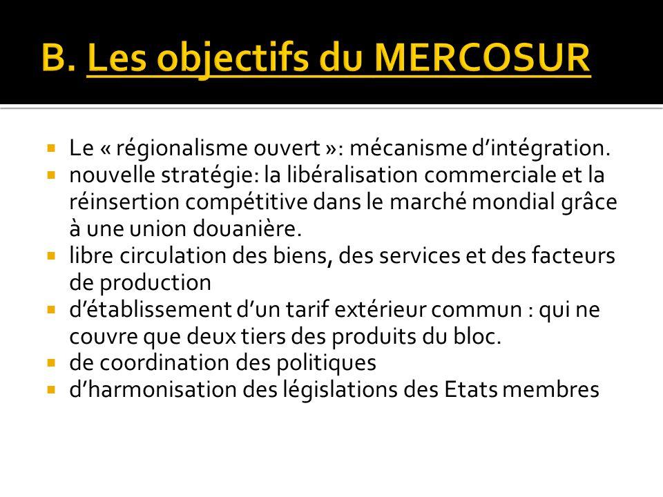 Le « régionalisme ouvert »: mécanisme dintégration. nouvelle stratégie: la libéralisation commerciale et la réinsertion compétitive dans le marché mon