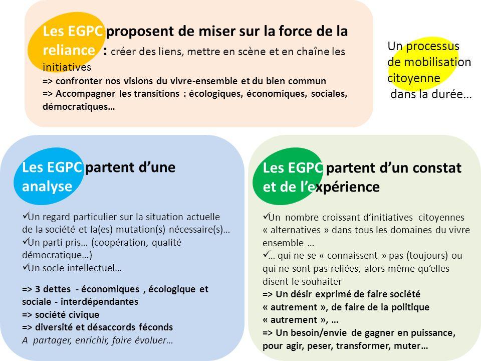 Les EGPC partent dune analyse Un regard particulier sur la situation actuelle de la société et la(es) mutation(s) nécessaire(s)… Un parti pris… (coopé