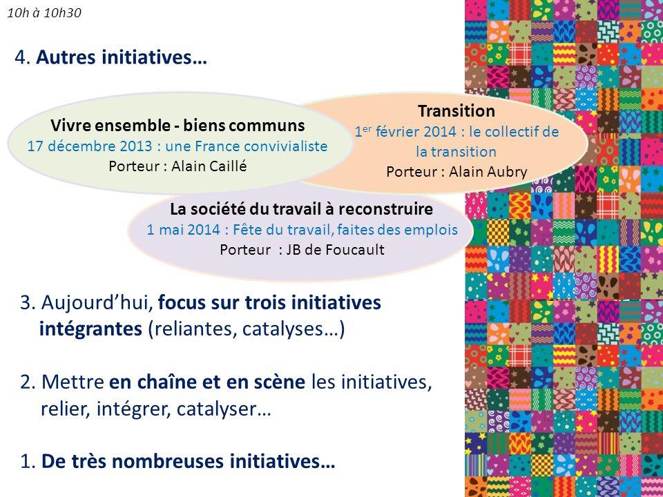 3.Aujourdhui, focus sur trois initiatives intégrantes (reliantes, catalyses…) 2.