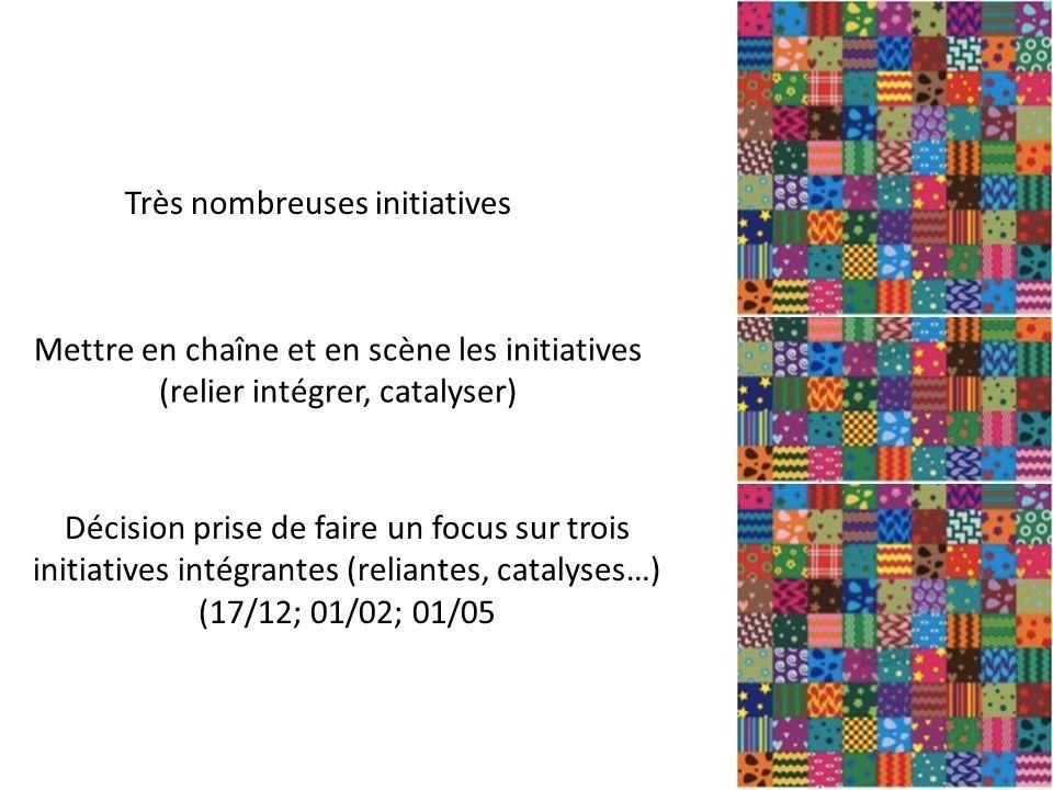Mettre en chaîne et en scène les initiatives (relier intégrer, catalyser) Décision prise de faire un focus sur trois initiatives intégrantes (reliantes, catalyses…) (17/12; 01/02; 01/05 Très nombreuses initiatives