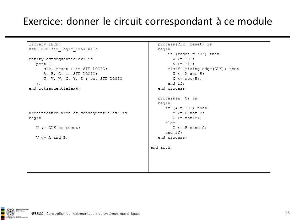 INF3500 : Conception et implémentation de systèmes numériques Exercice: donner le circuit correspondant à ce module 16 library IEEE; use IEEE.std_logi