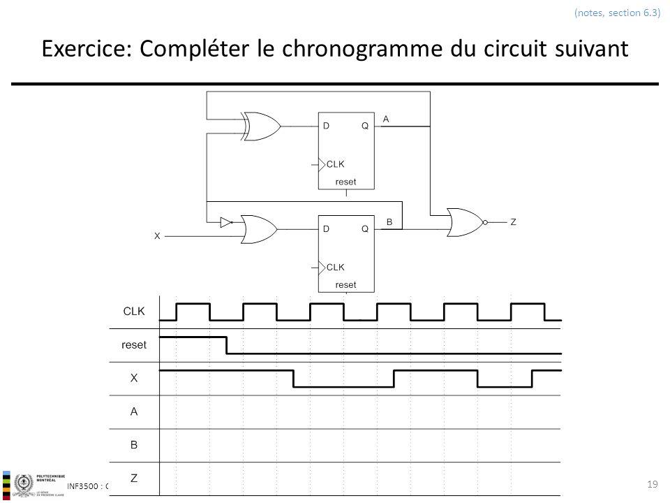 INF3500 : Conception et implémentation de systèmes numériques Exercice: Compléter le chronogramme du circuit suivant 19 (notes, section 6.3)
