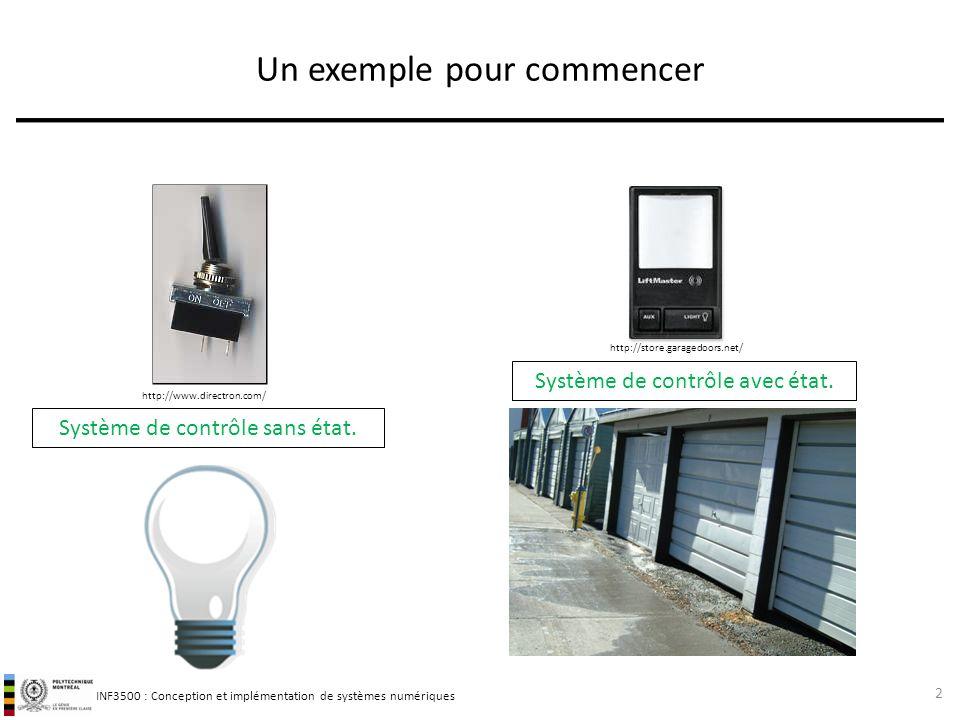 INF3500 : Conception et implémentation de systèmes numériques Un exemple pour commencer 2 http://www.directron.com/ http://store.garagedoors.net/ Syst