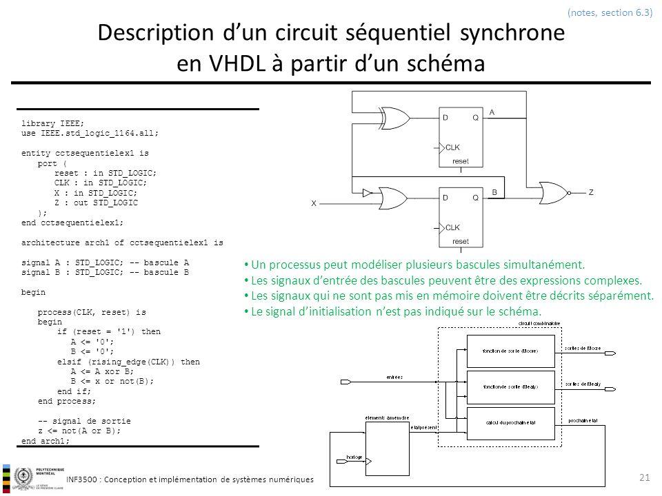 INF3500 : Conception et implémentation de systèmes numériques Description dun circuit séquentiel synchrone en VHDL à partir dun schéma 21 (notes, sect
