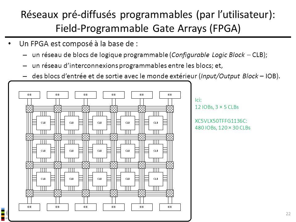 INF3500 : Conception et implémentation de systèmes numériques Réseaux pré-diffusés programmables (par lutilisateur): Field-Programmable Gate Arrays (F