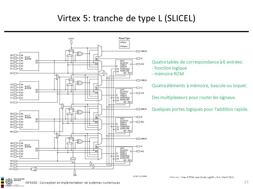 INF3500 : Conception et implémentation de systèmes numériques Virtex 5: tranche de type L (SLICEL) 23 Quatre tables de correspondance à 6 entrées: - f